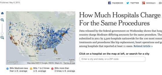 hospital-costs