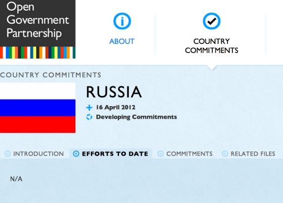 russia-OGP