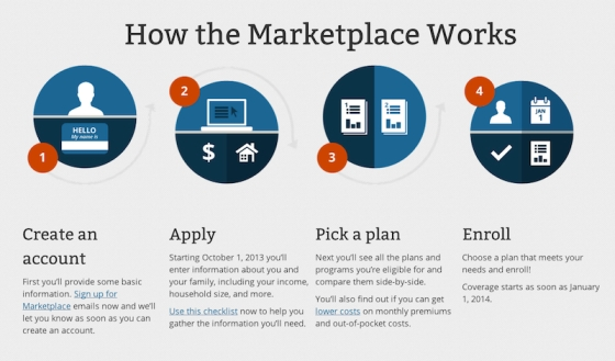 healthcare-gov-marketplace-graphic