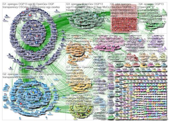 Graph-12287