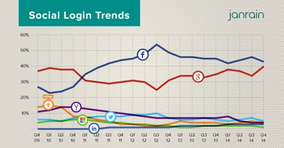 aggregate-trends-Q414