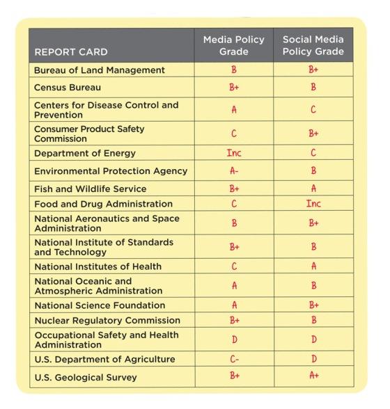 csd-transparency-ggt2015-scorecard-full