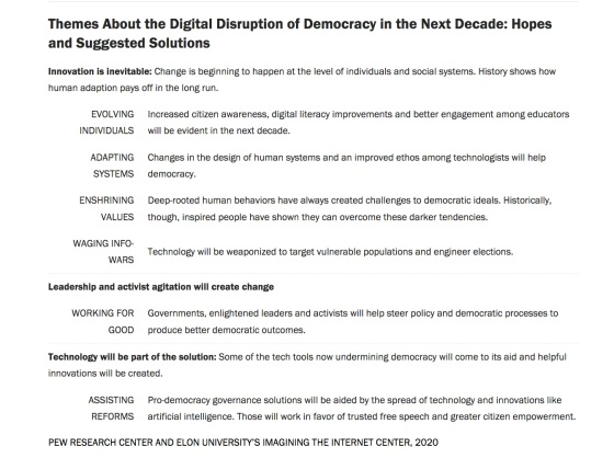 Many_Tech_Experts_Say_Digital_Disruption_Will_Hurt_Democracy___Pew_Research_Center_-_Mozilla_Firefo-hopes